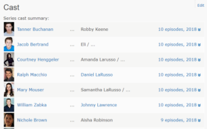 Karate Kid - IMDB Cast